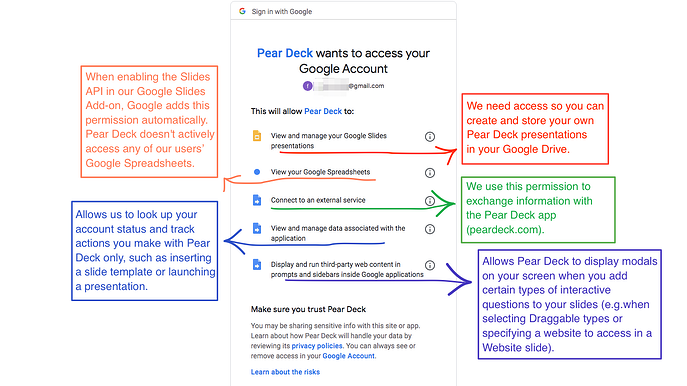 Pear deck and google drive permissions with annotations